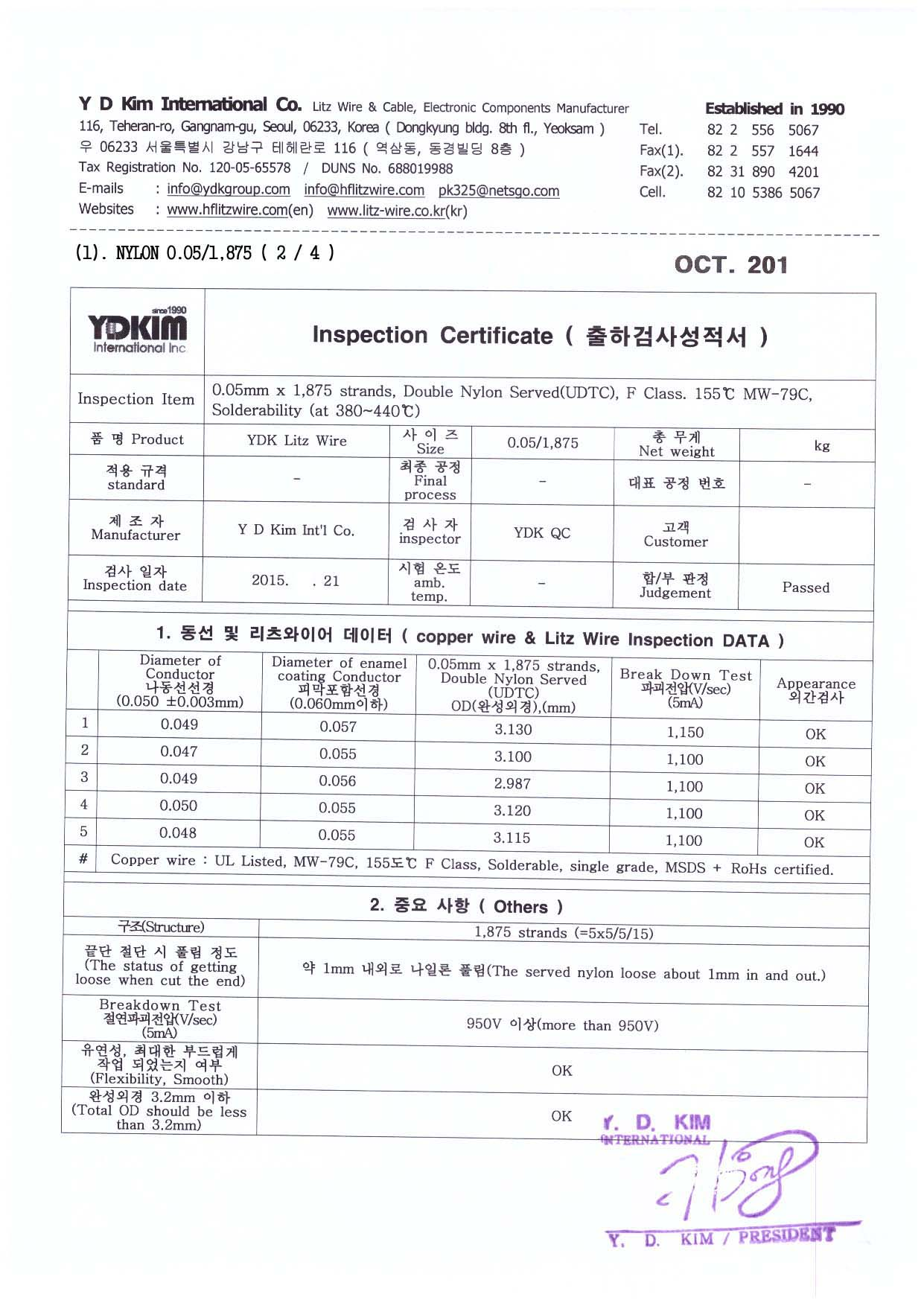Litz Wire shipment inspection certificate