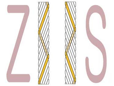 Litz Wire Calculator & Design from YDK Litz Wire & Cable