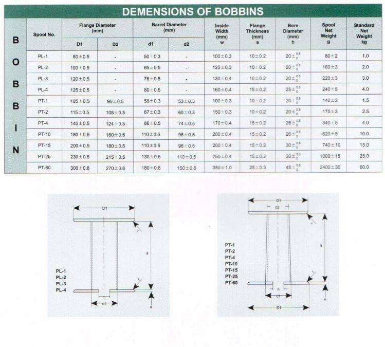 Litz Wire spool or bobbin dimensions