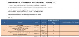 EU-REACH-SVHC of Cu wire