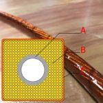 square-type-litz-wire